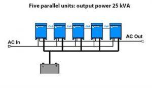 Inverter Victron Parallel